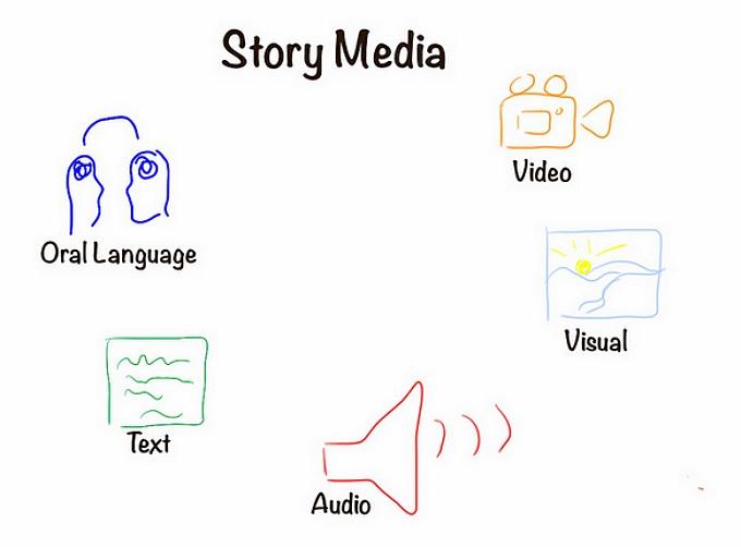 storytelling courses