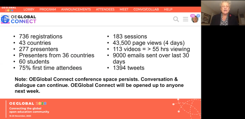 The conference statistics from the OE Global 2020 Conference.